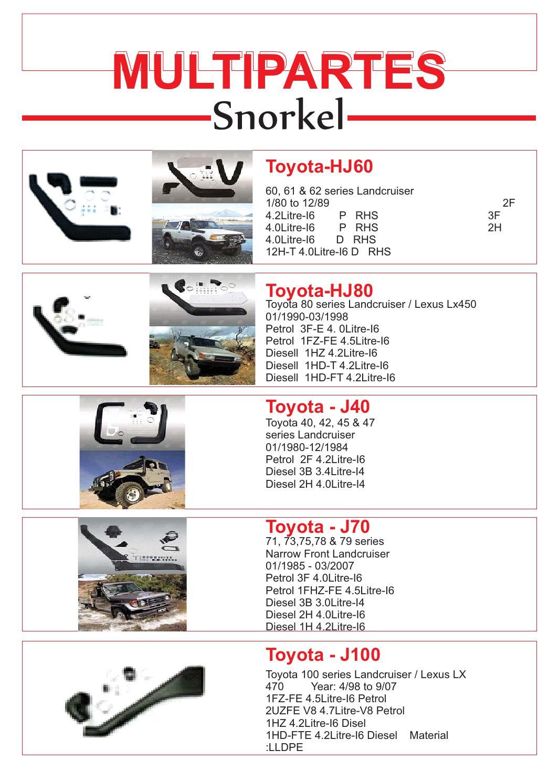 Catalogo Snorkel by Multipartes Repuestos - issuu