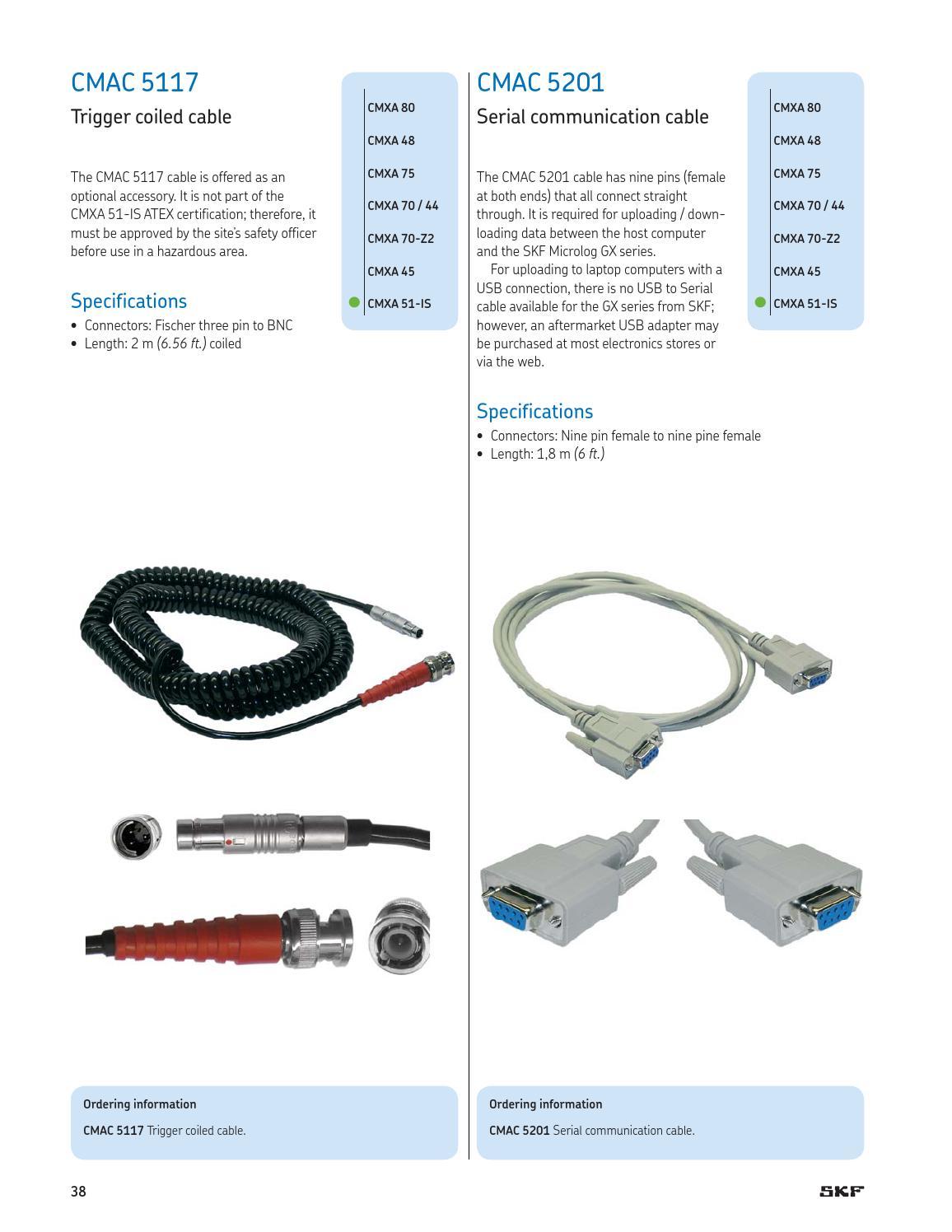 SKF MICROLOG USB DRIVERS FOR WINDOWS DOWNLOAD