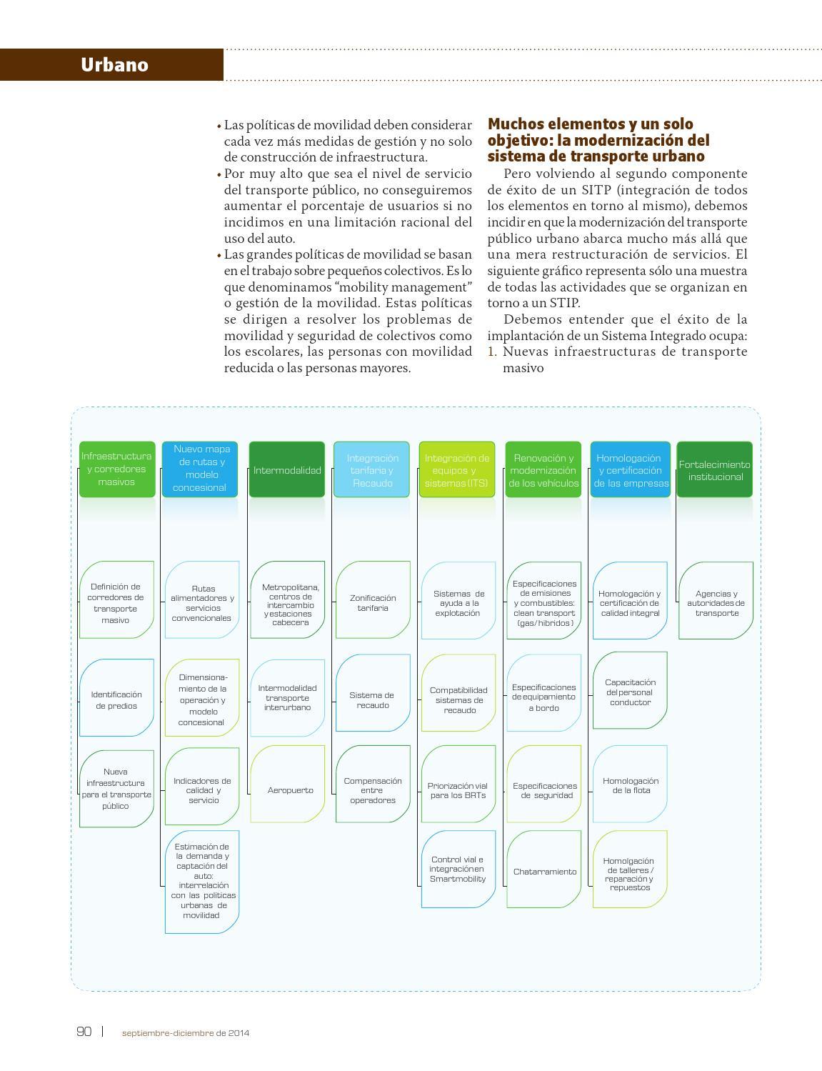 infraestructura 61 noviembre 24 para web 1 by c 225 mara