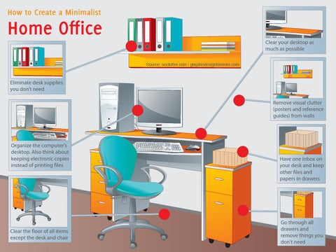 Home Office Infographic By Rebecca Ind