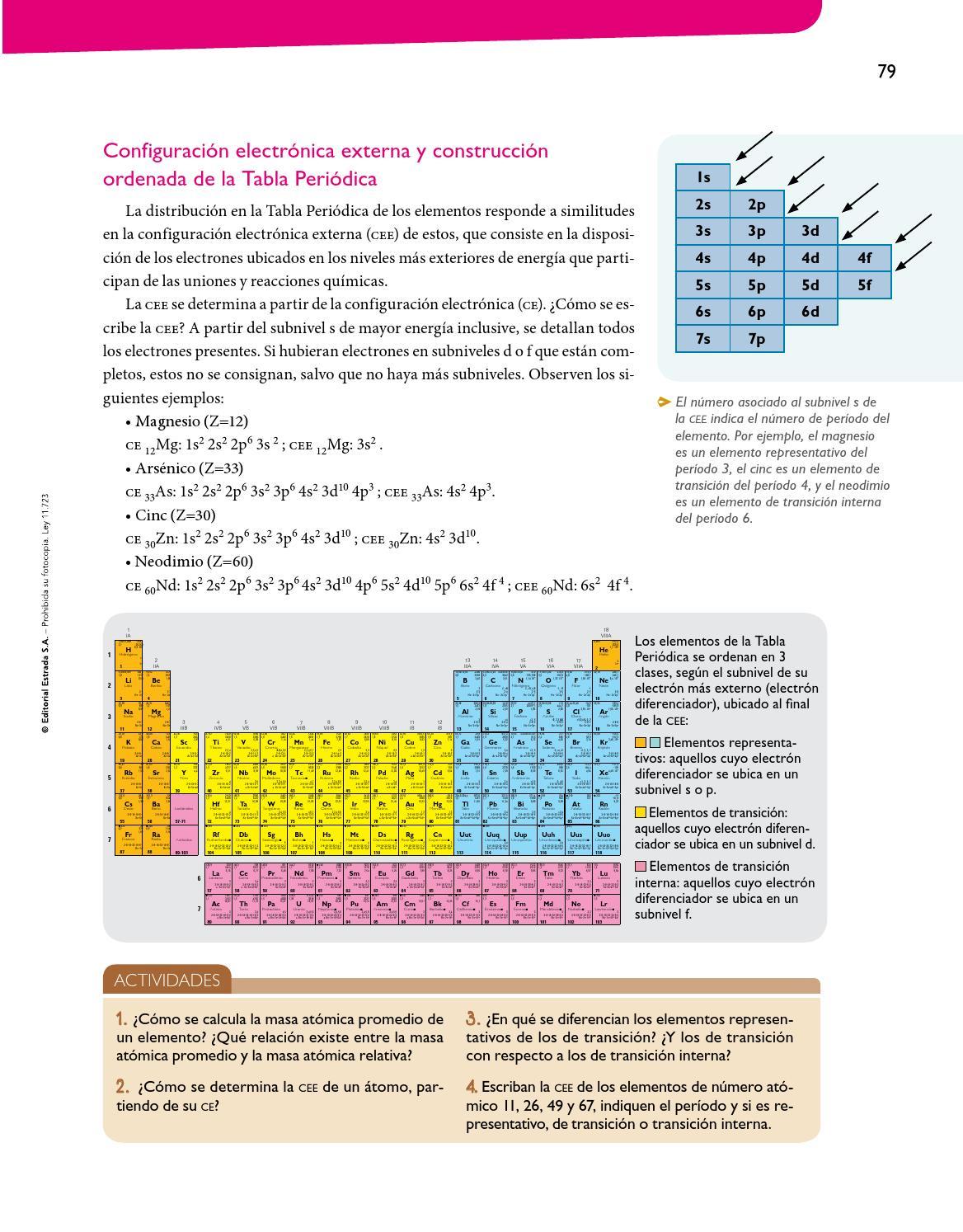 Fisicoquimica3 huellas by macmillan publishers sa issuu urtaz Gallery