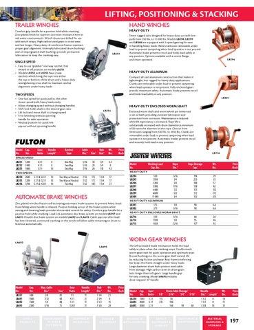 Material Handling & Storage P0001-0277 by CMI Sales Inc  - issuu