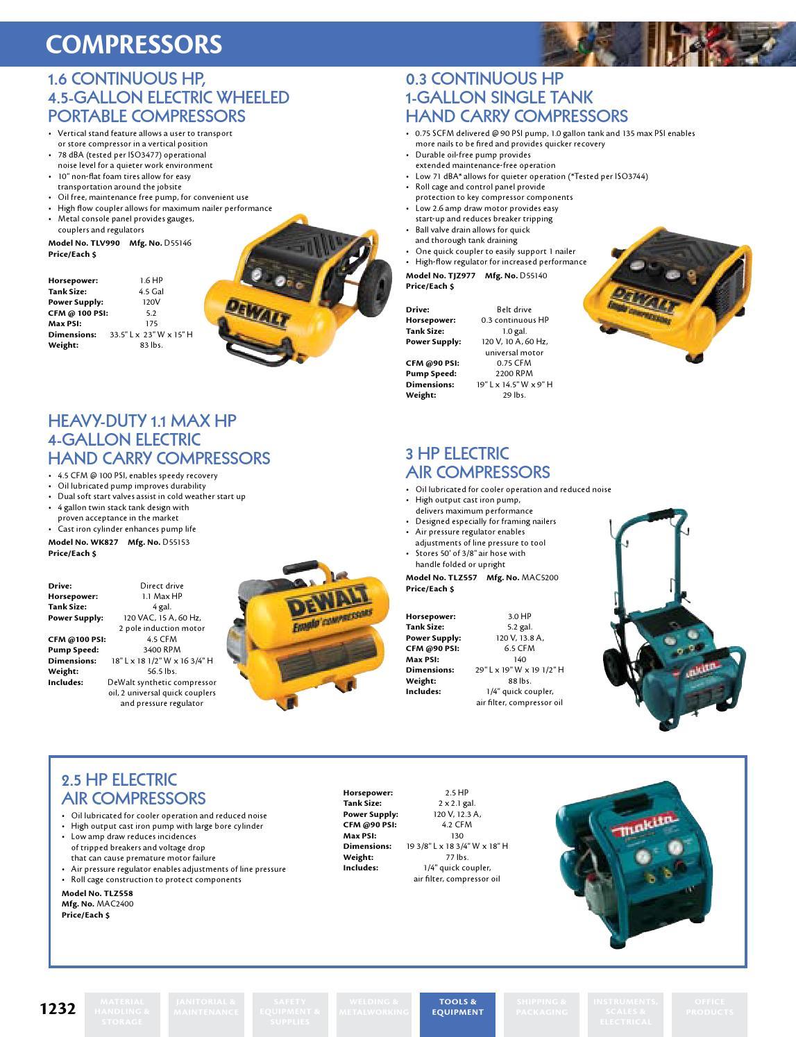 Tools & Equipment P1128-1367