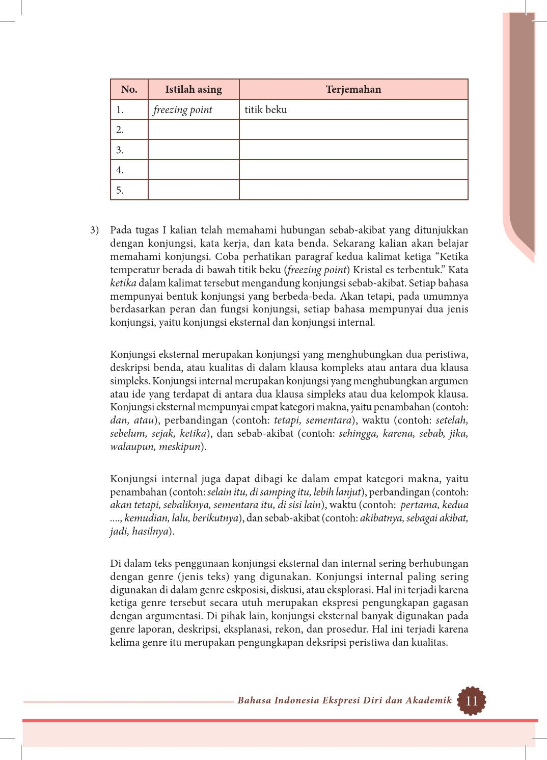 Bahasa Indonesia Sma Ma Smk Mak Kelas Xi Semester 2 By Perpus Sma