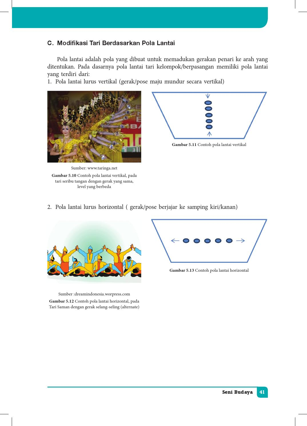 Seni Budaya Sma Ma Smk Mak Kelas Xi Semester 2 By Perpus Sma Marsud Issuu