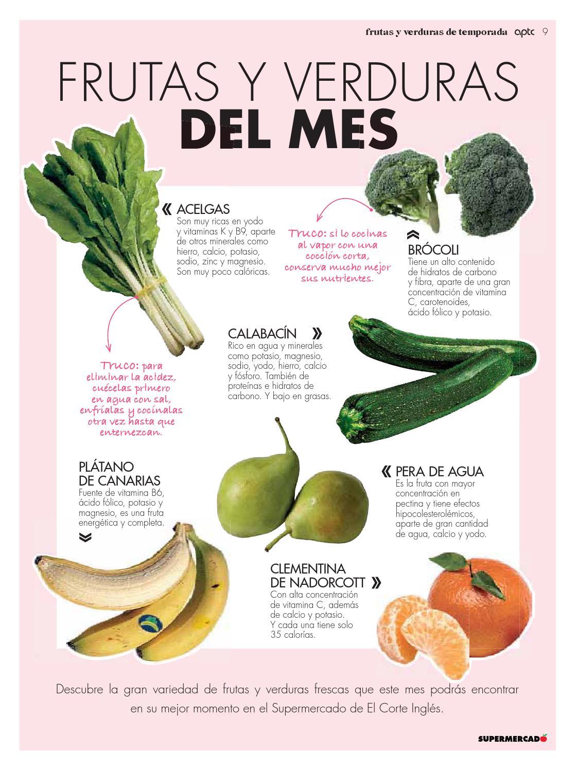 frutas bajas en potasio sodio y fosforo