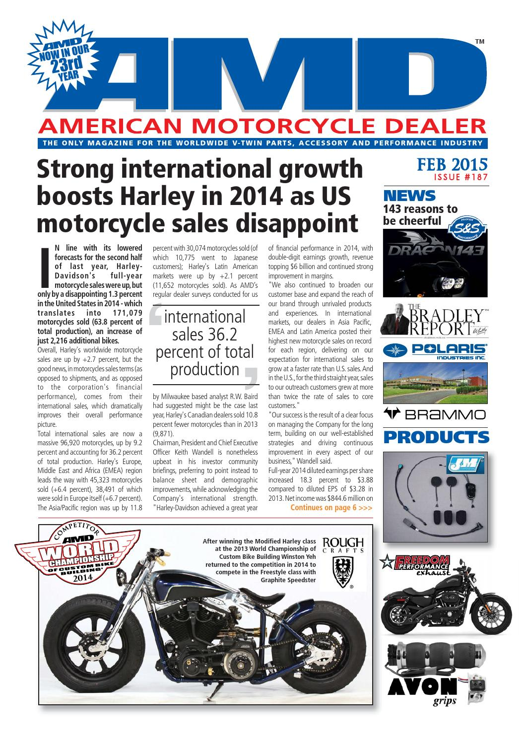 "FLTR Road Glide 1/"" Bore Sealed Wheel Bearings *Pair* Harley Davidson 2007"