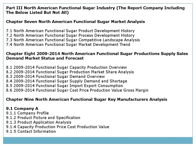 sugar demand