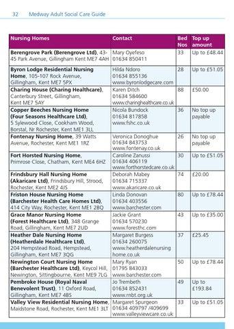 32 Medway Adult Social Care Guide Nursing Homes