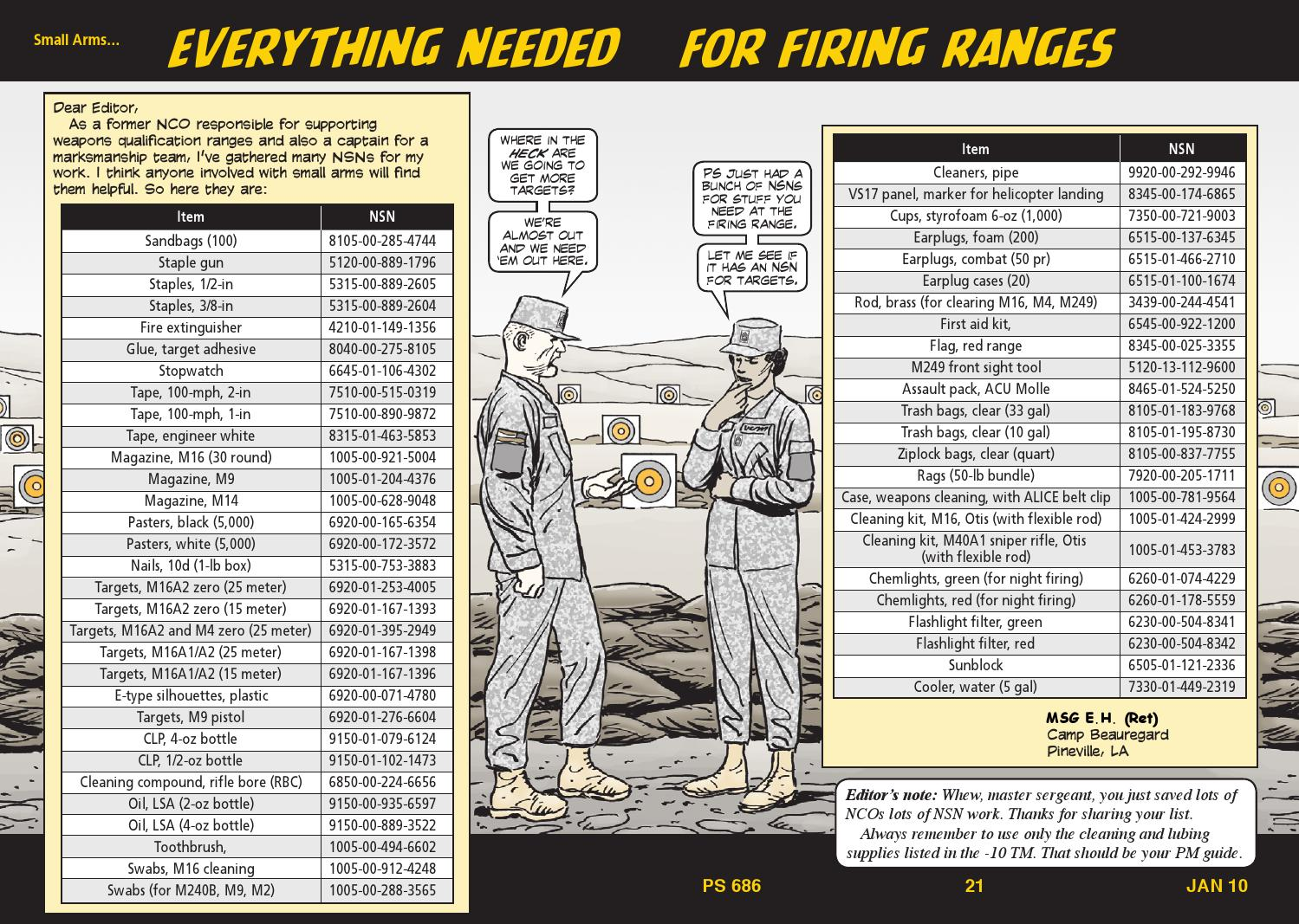 Everything Needed For Small Arms Ranges By Sean P Conroy1