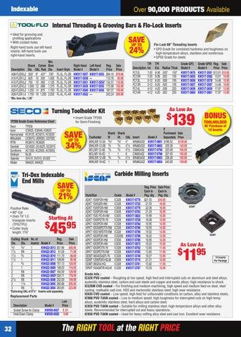 Enco March HOT deals by Enco - issuu
