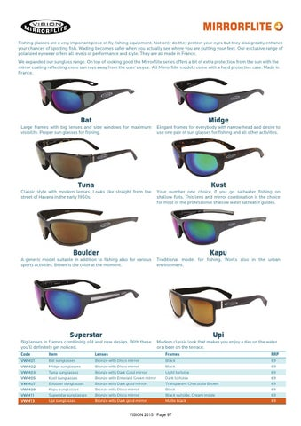 MIRRORFLITE Fishing glasses are a very important piece of fly fishing  equipment. Not only do they protect your eyes but they also greatly enhance  your ... 6ec0f9c2f4