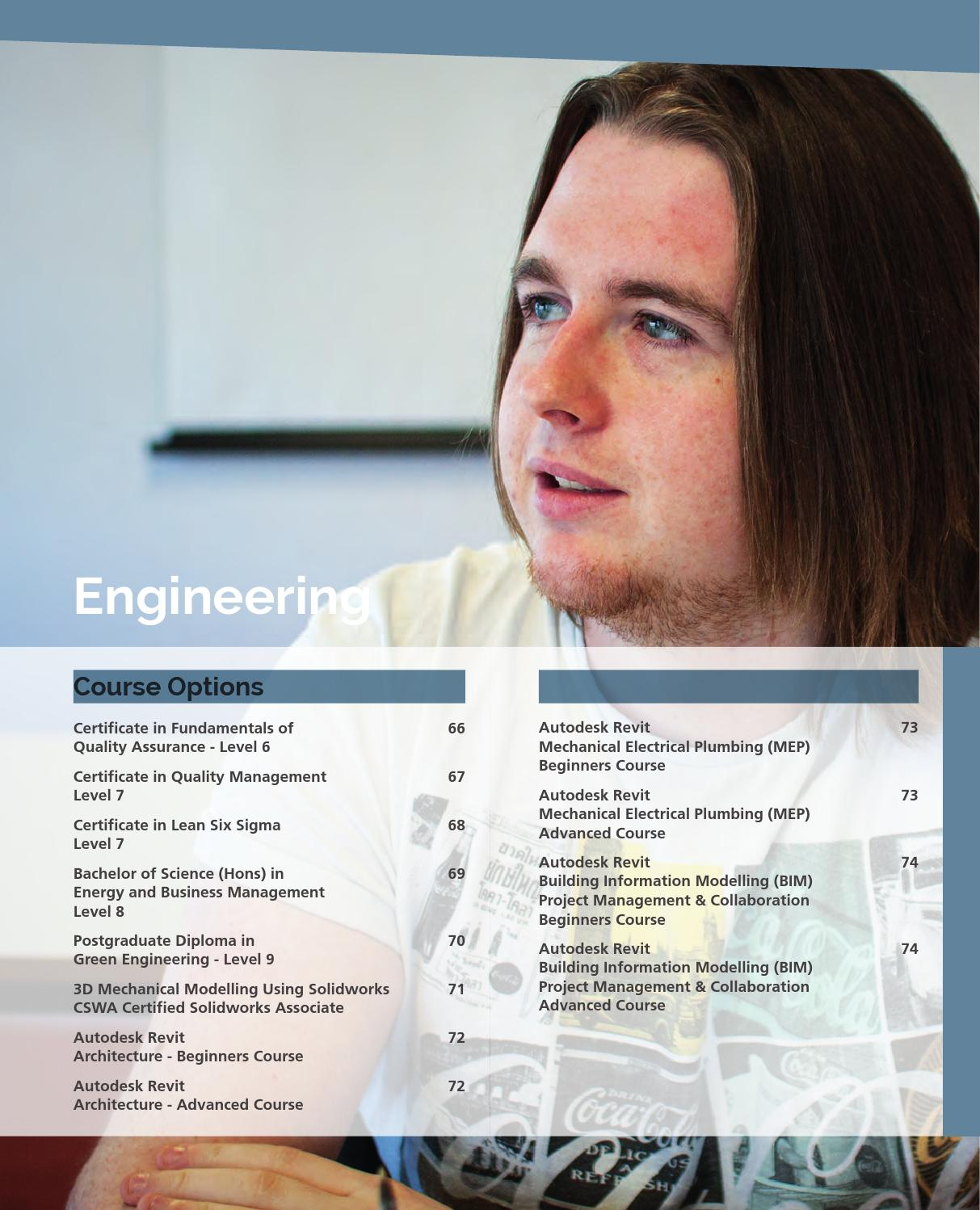 AIT lifelong learning prospectus 2015 by Athlone Institute