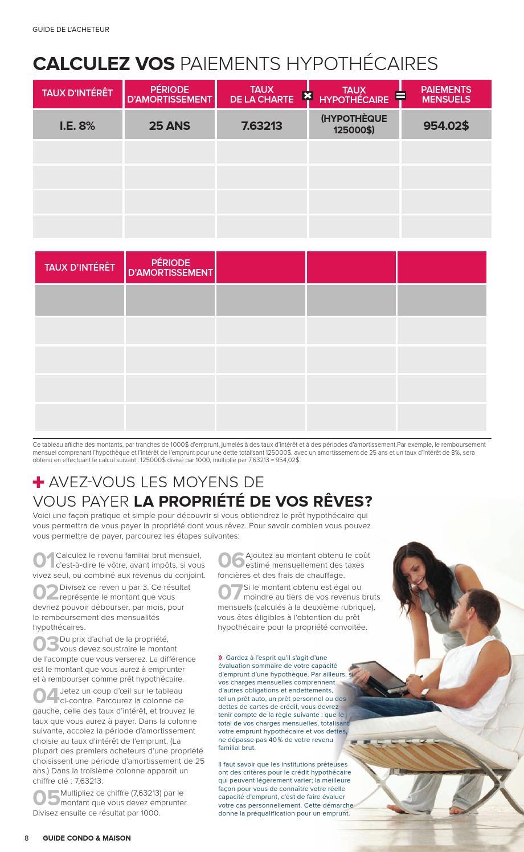 Quebec Guide Condo 09 Mar 2015 By Nexthome Issuu