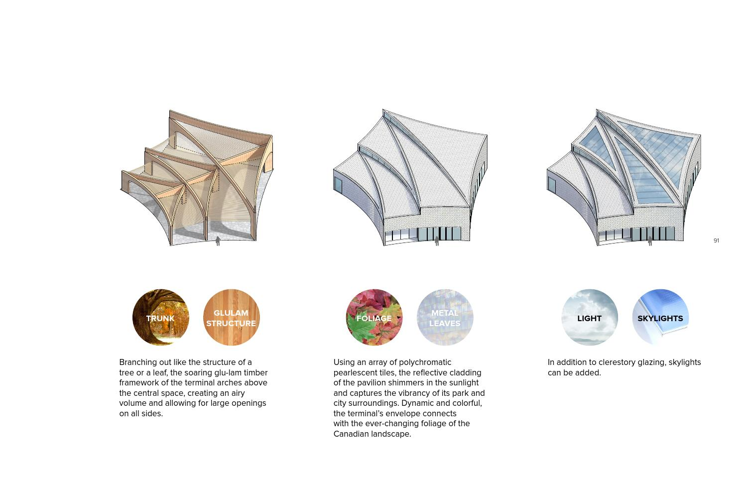 Stoss Landscape Urbanism + nARCHITECTS + ZAS Architects by