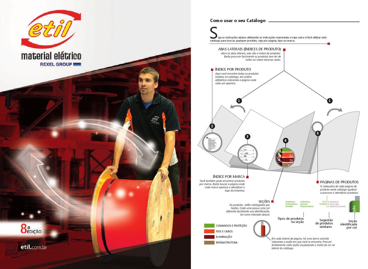 Catlogo De Produtos Etil By Web Bizz Marketing Online Issuu Este Um Circuito Piscapisca Usando Nico Transistor Condutor