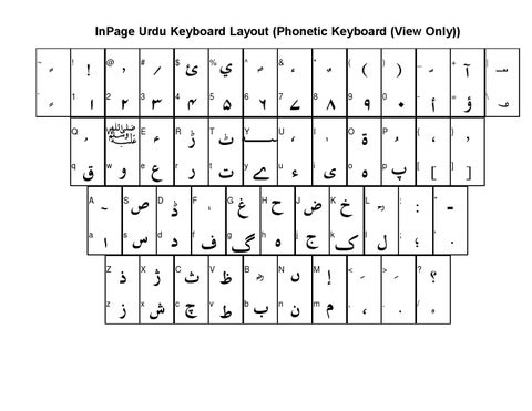 Keyboards by Shahzad Khokhar - issuu