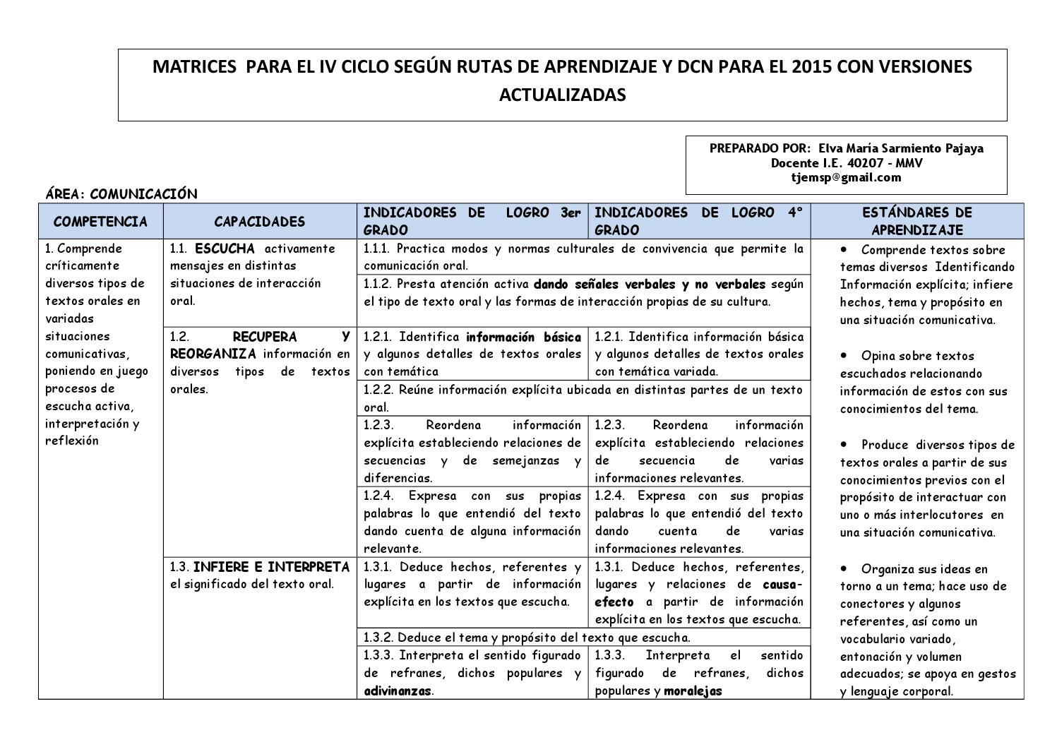 MATRICES DE COMPETENCIAS Y CAPACIDADES SEGÚN RUTAS Y DCN 2015 by ...