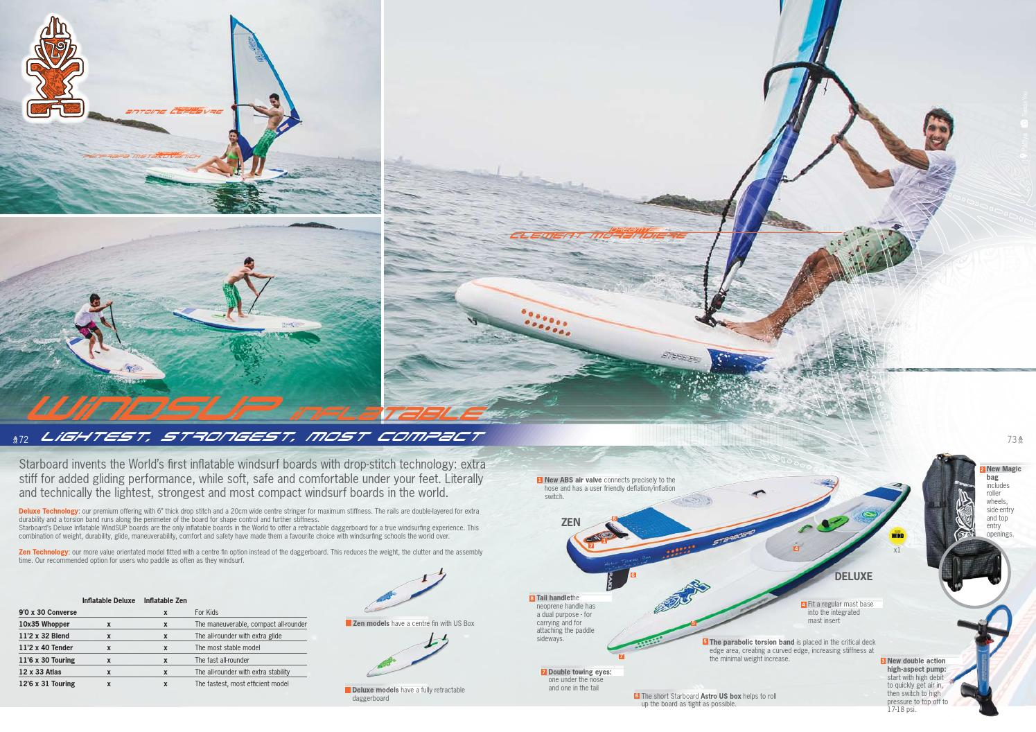 SURFMIX COM Starboard catalog 2015 by PPHU