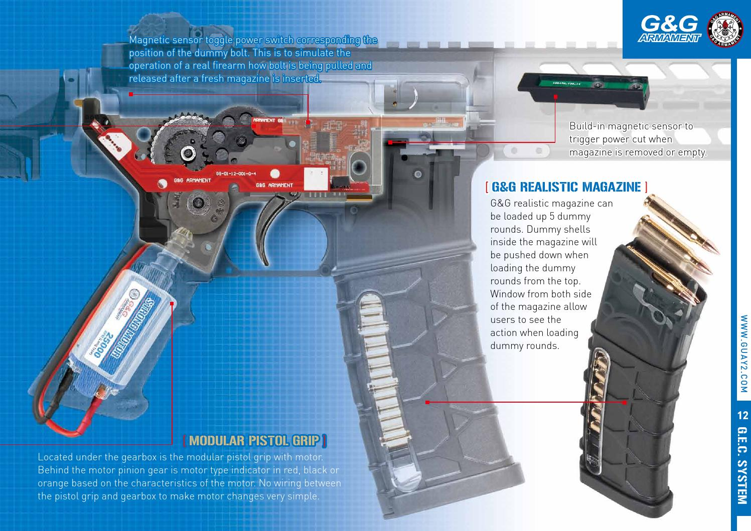Gg 2015 Catalogue By Guay2 Issuu How To Build Magnetic Gun