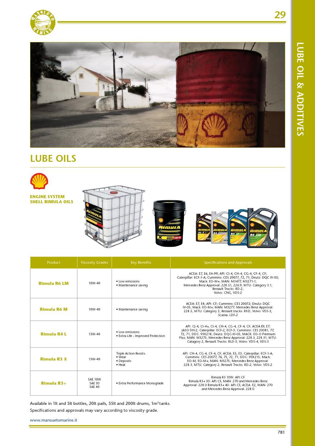 Cms 29 Lube Oil Additives By Luigi Esposito Issuu Mercedes Benz Fuel