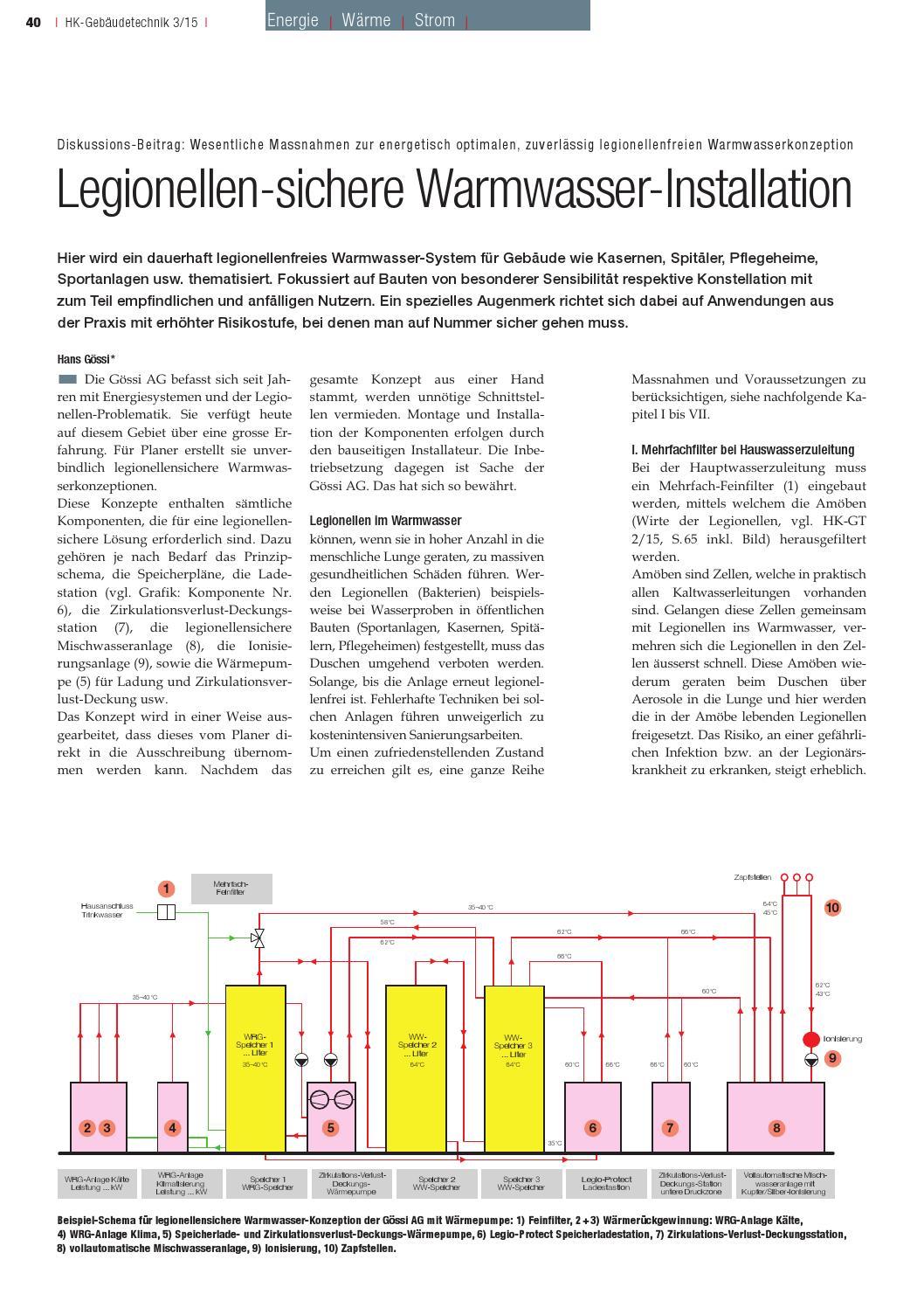 Fantastisch Was Ist Warmwassersystem Ideen - Die Besten Elektrischen ...