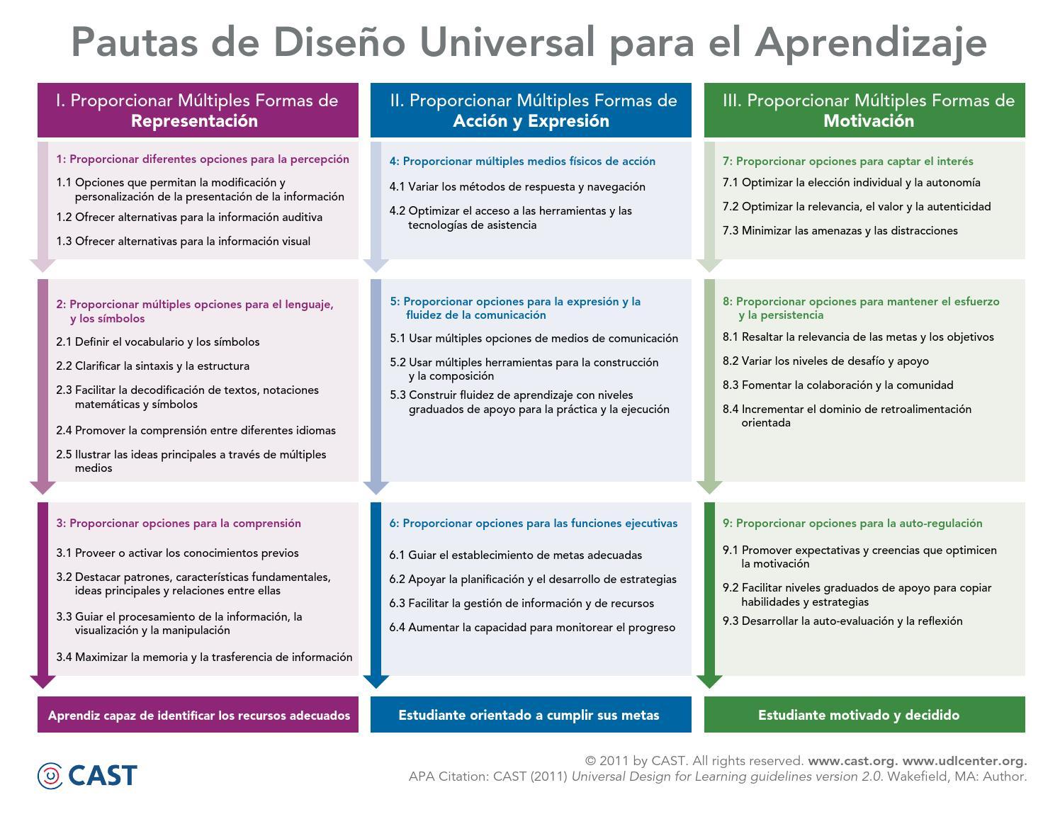 los 7 principios hermeticos pdf