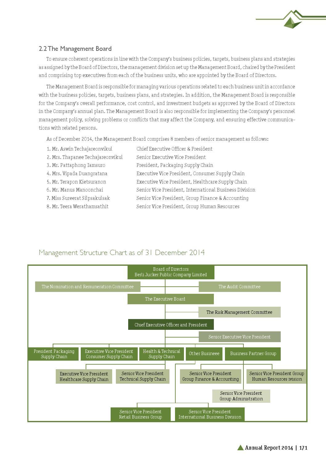 BJC: Annual Report 2014 TH by parama r wichai - issuu