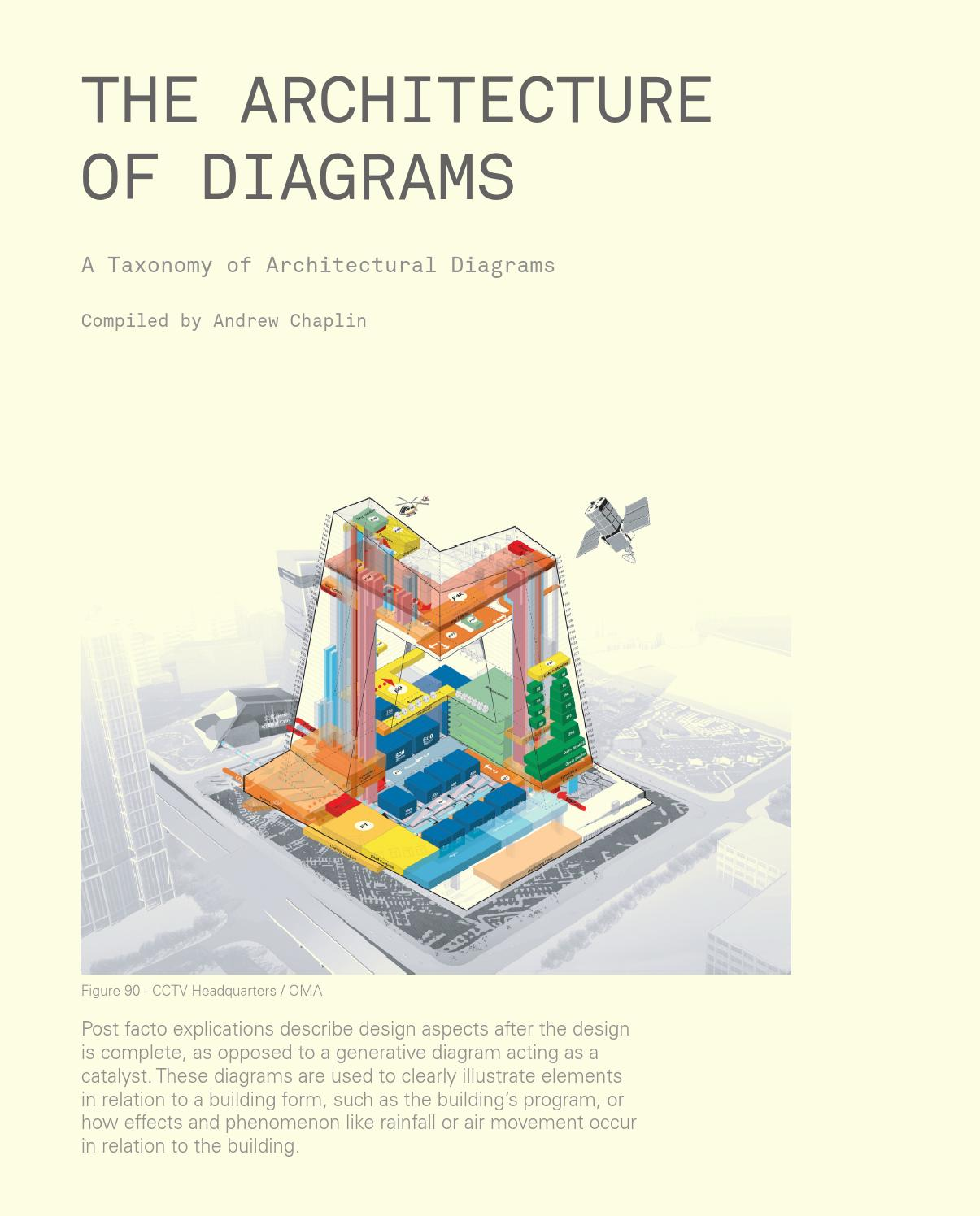 The Architecture of Diagrams by Andrew Chaplin - issuu