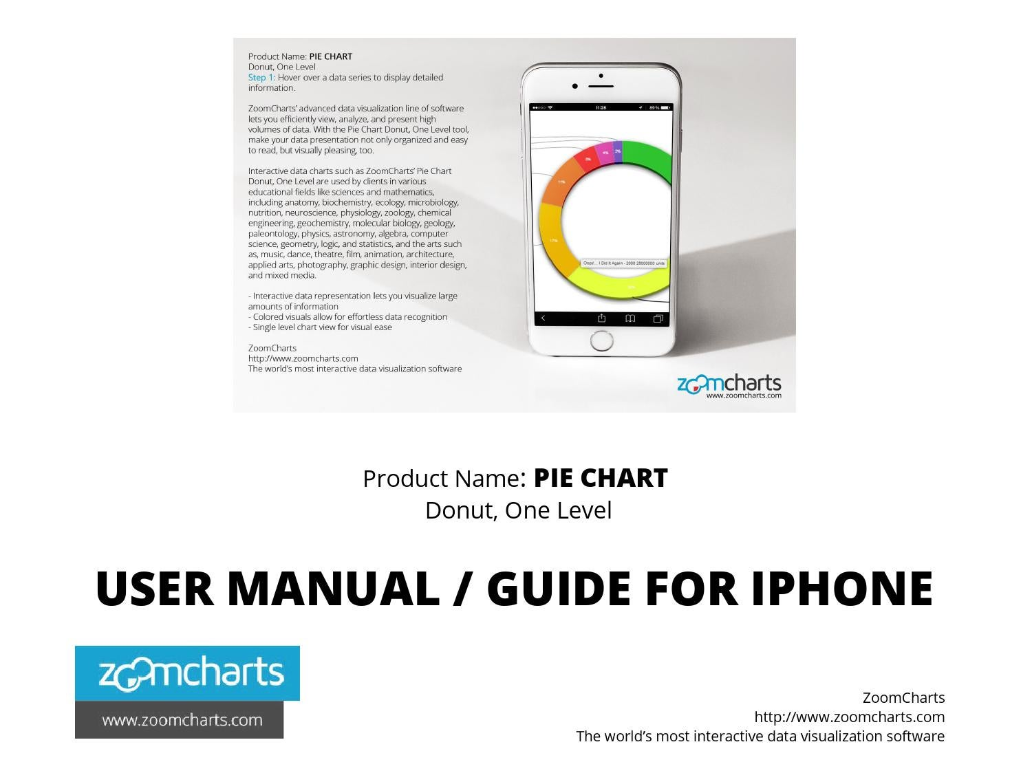 How to Use ZoomCharts Pie Chart - Donut, One Level for