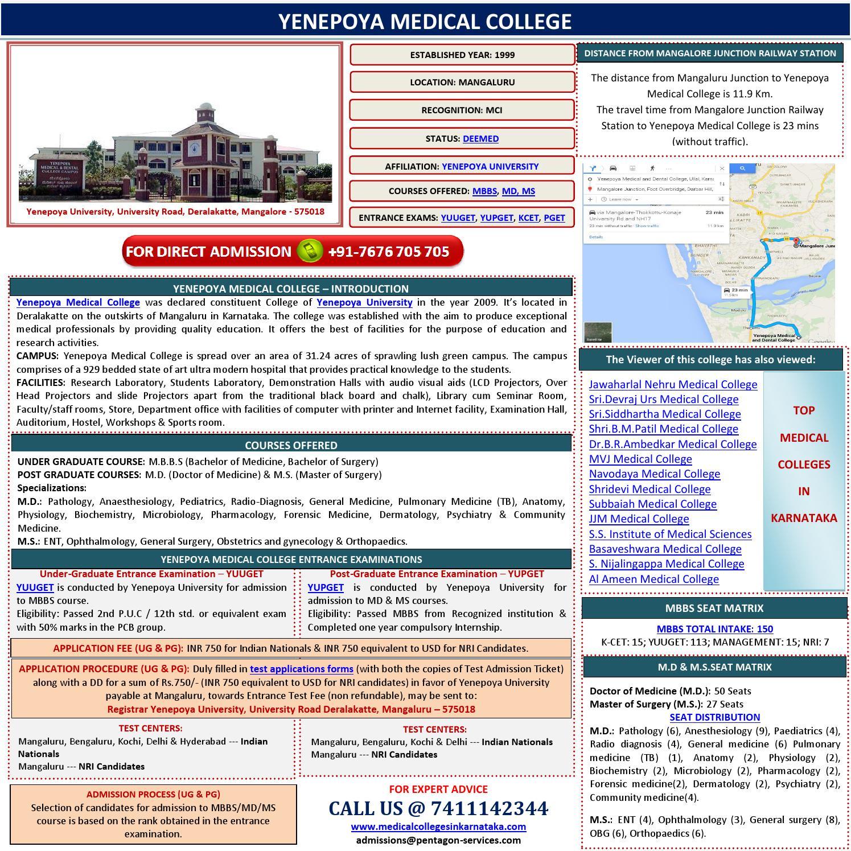 Yenepoya Medical College By Patshala Issuu
