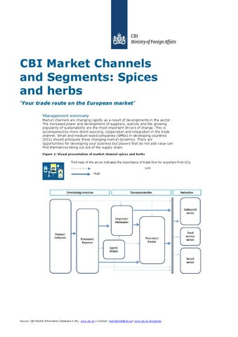 Herbs and spices sector cbi market channels and segments by