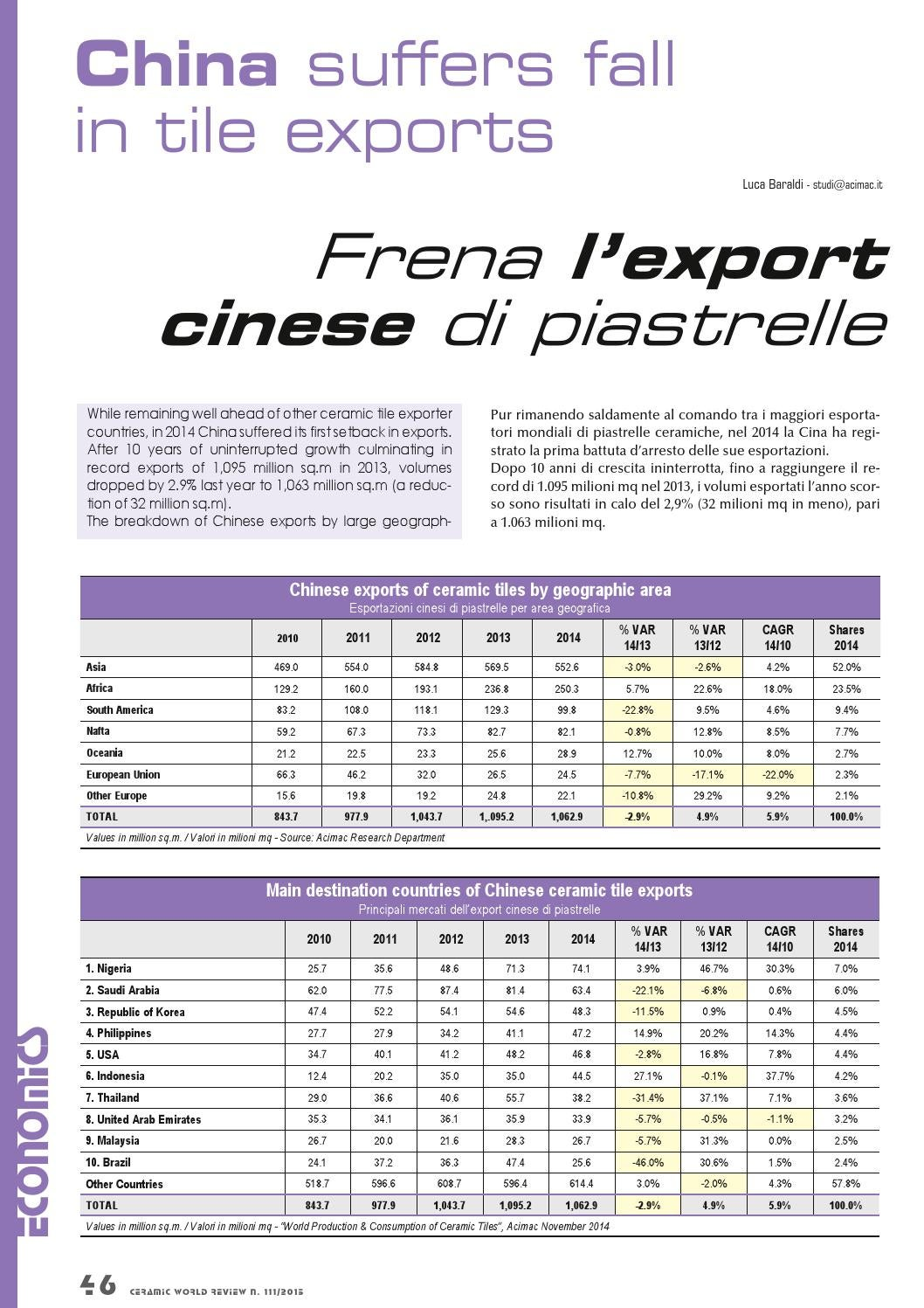 Ceramic world review 1112015 by tile edizioni issuu dailygadgetfo Image collections