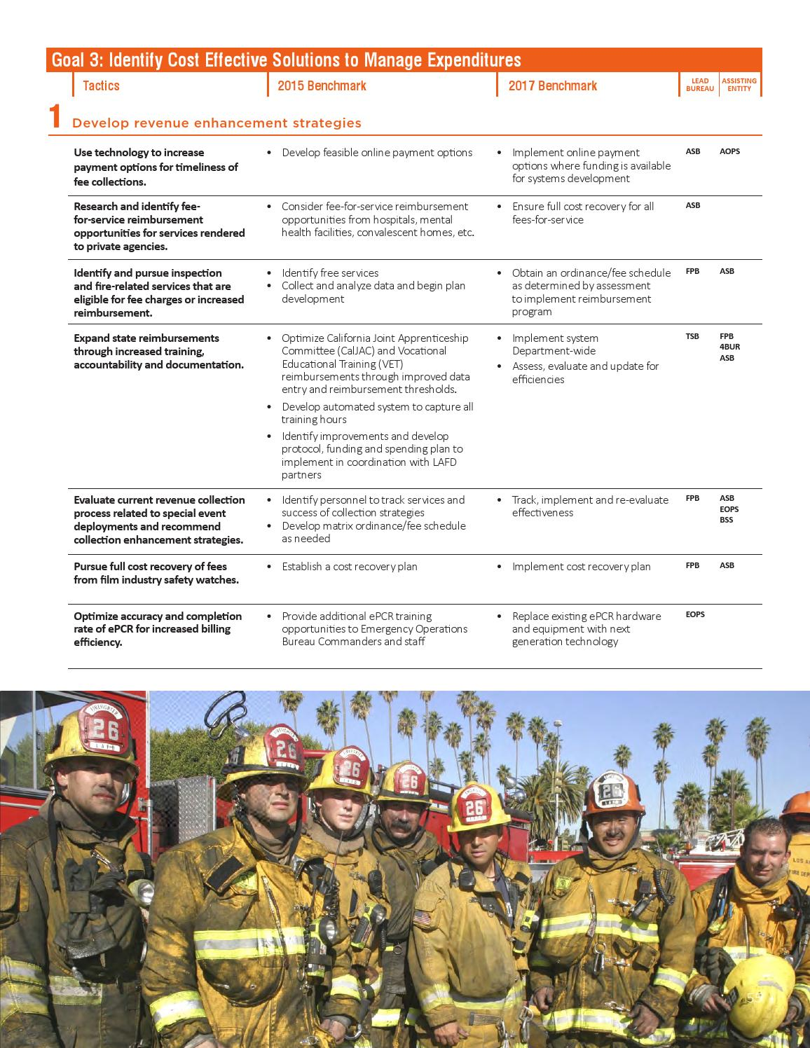 LAFD STRATEGIC PLAN 2015-2017 by Los Angeles Fire Department