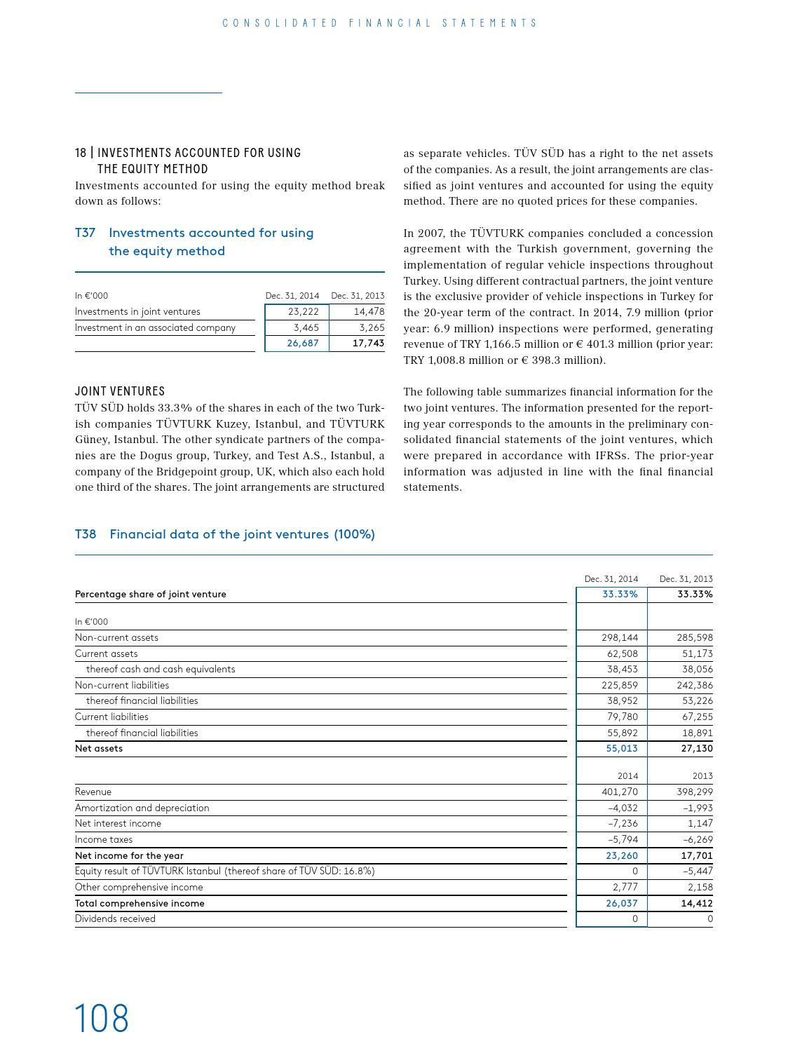 TÜV SÜD annual report 2014 by TÜV SÜD - issuu