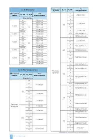 Таблицы подбора электроприводов ГЗ