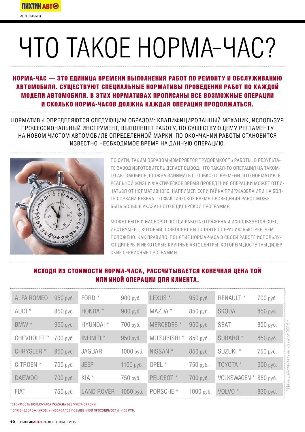 академический стоимость язык русский час