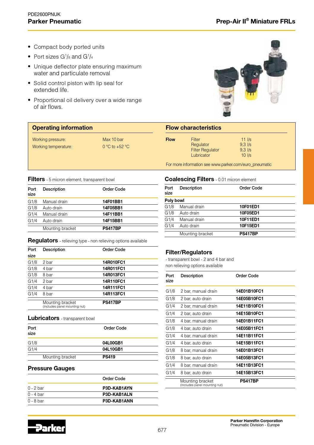 parker pneumatic catalogue deel 2 by wiltec b v issuu rh issuu com MIT Physics 8.01 Virginia Code 8.01 581.15