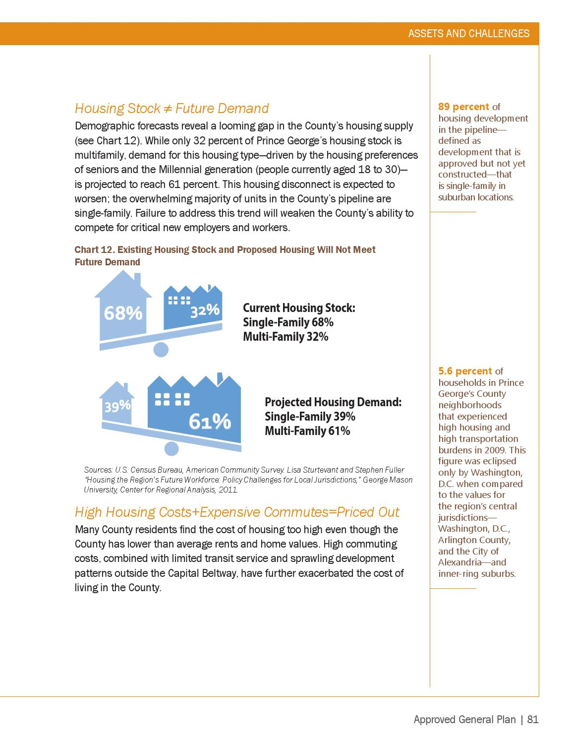 plan 2035 approved general plan by maryland-national capital park & planning  commission - issuu