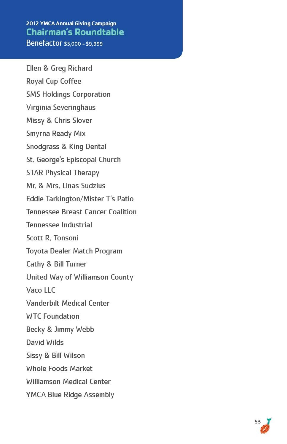 2012 YMCA OF MIDDLE TENNESSEE ANNUAL REPORT By YMCA Of Middle Tennessee    Issuu