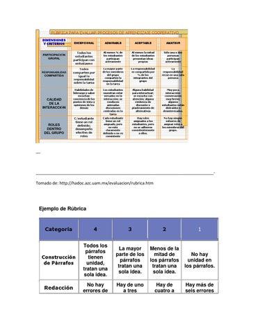 Ejemplos de rúbricas by Recursos para la evaluación