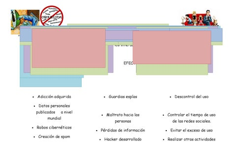 Mapas Conceptuales By Mientretenimiento5 Issuu