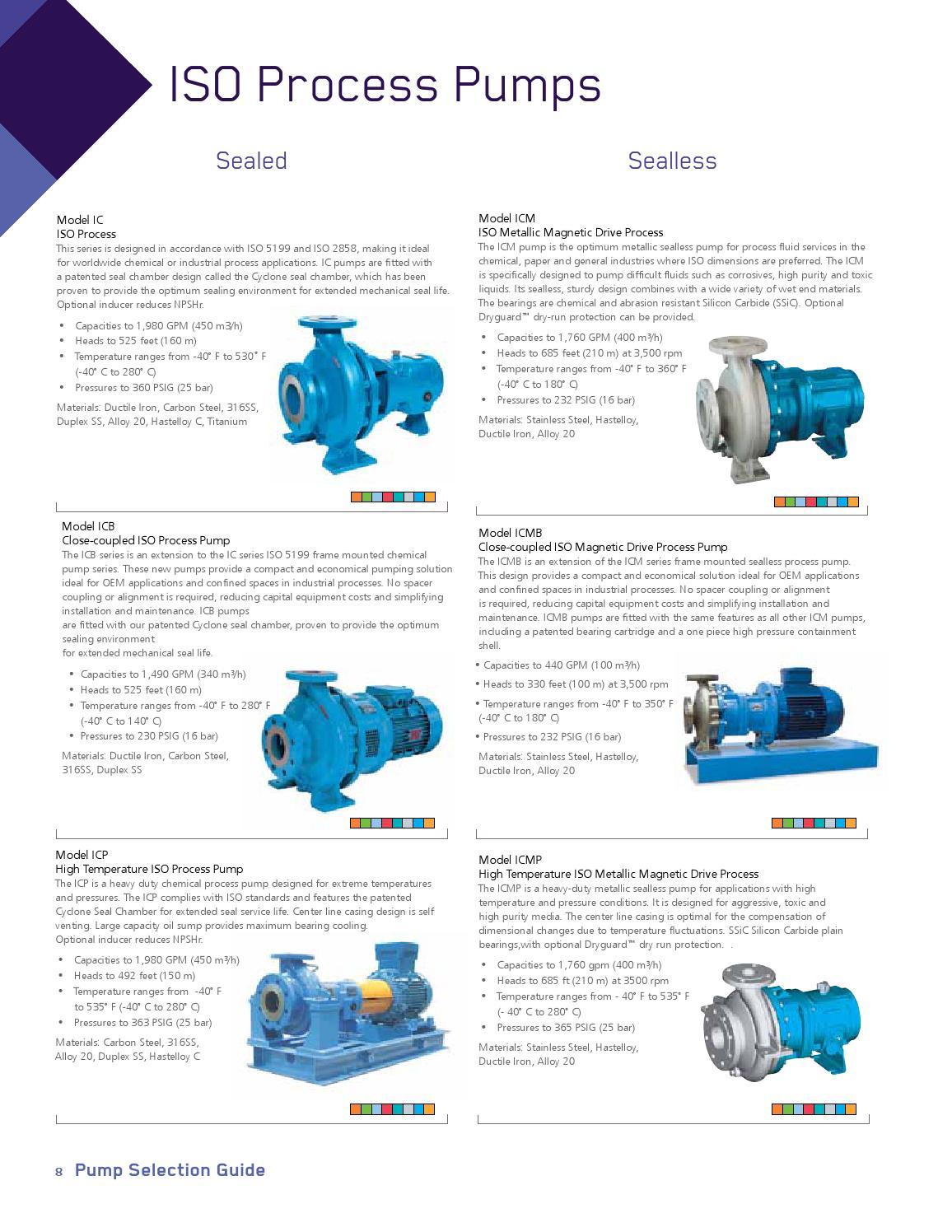 Goulds Pumps - Pump Selection Guide