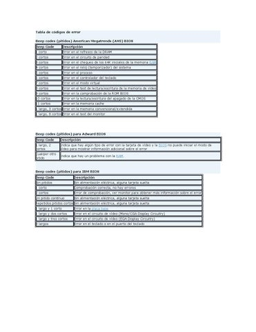 Tabla de códigos de error by jessica loranca - issuu