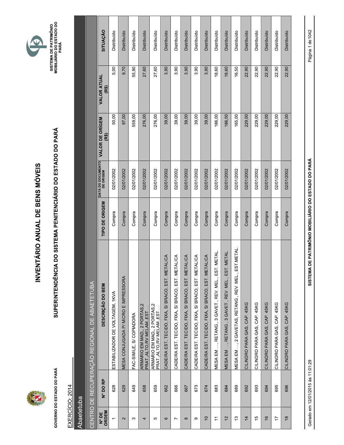 d09a450183cd Iinventário anual consolidado susipe 2014 VOL I by Auditoria Geral do  Estado - issuu