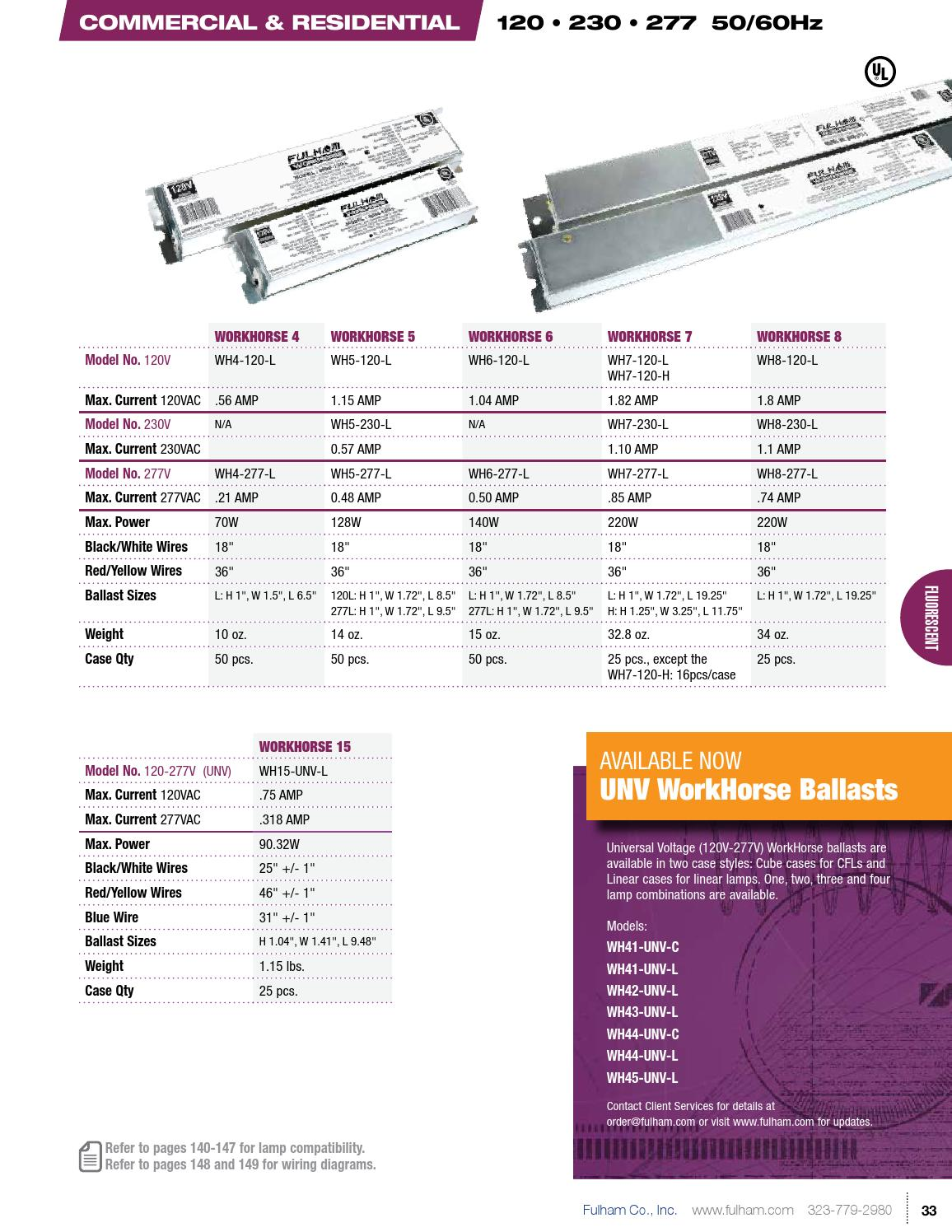 Control Your Light With Fulham The Global Innovators In Lighting Workhorse 8 Wiring Diagram By Co Inc Issuu