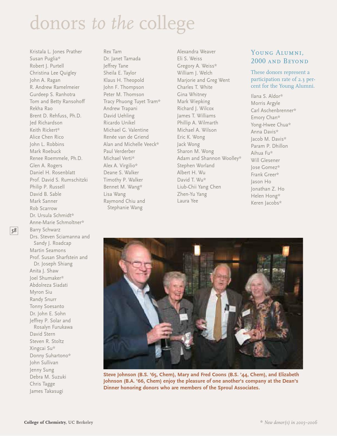 Catalyst Magazine V 1 1 by CATALYST MAGAZINE College of