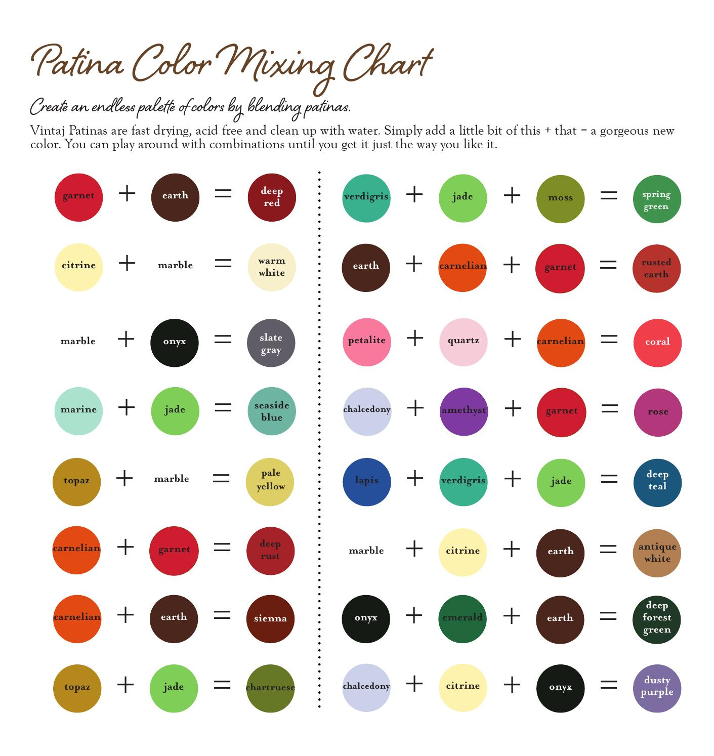 patina color mixing chart by vintaj u00ae