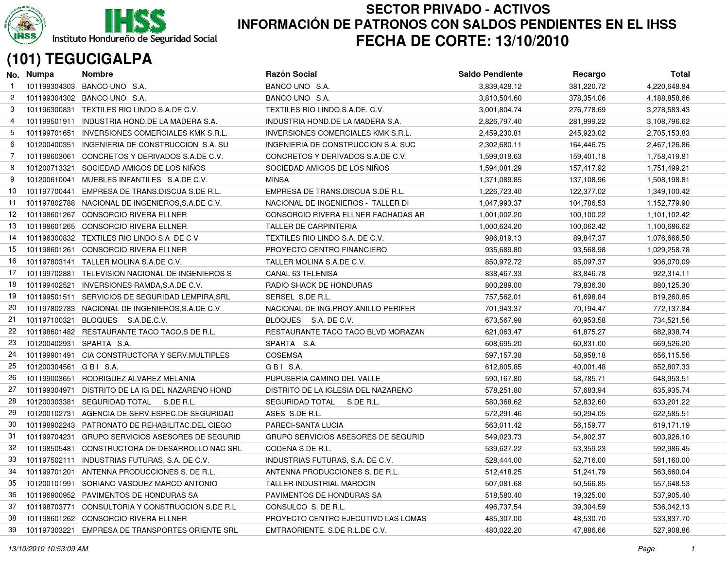 Del Ihss By Empresas Duarte Issuu Deudoras Carlos YEH29WDI