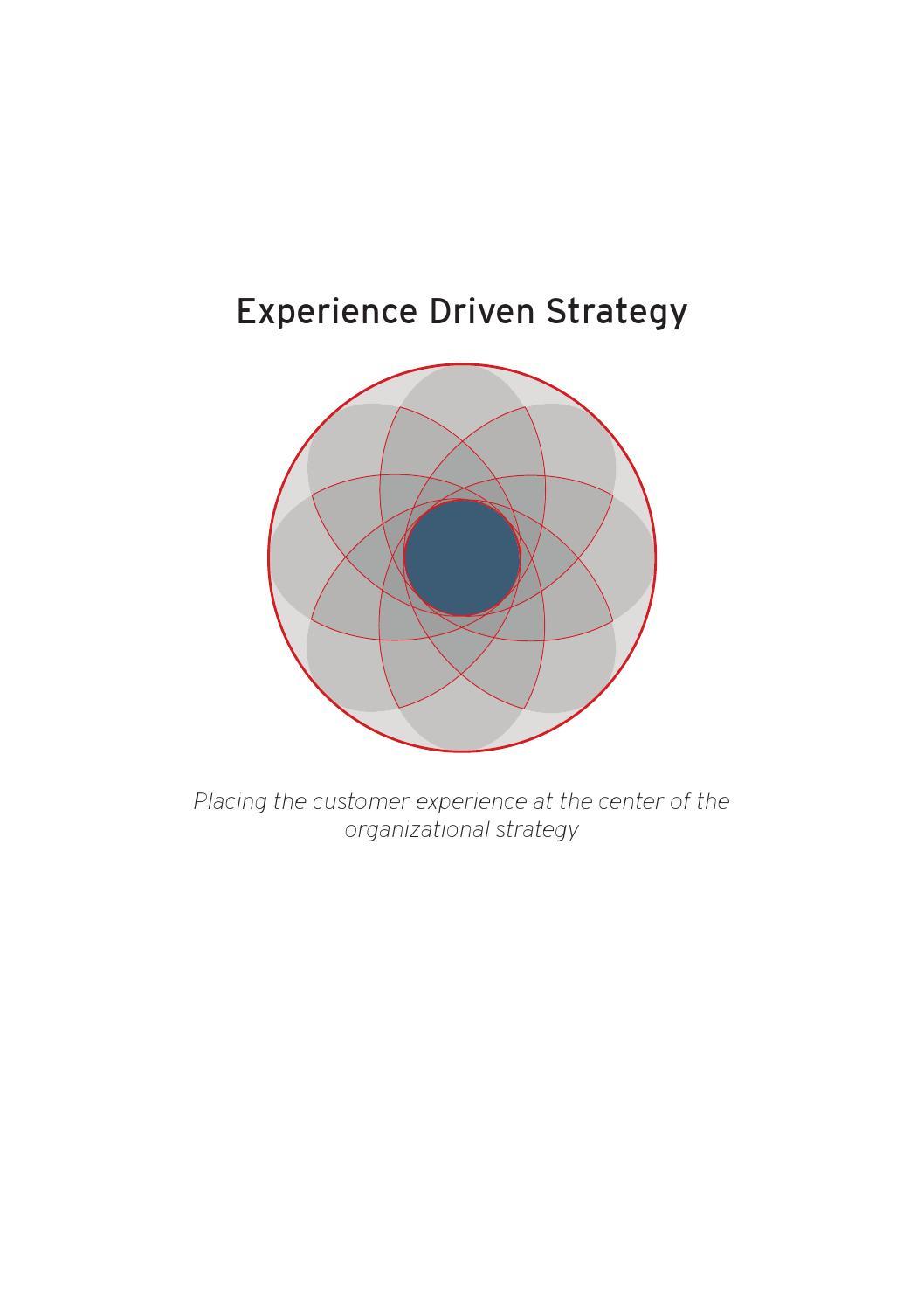 Master thesis on strategic management